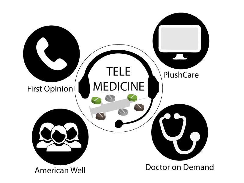 4 Promising Telemedicine Solution Providers to Watch 2017